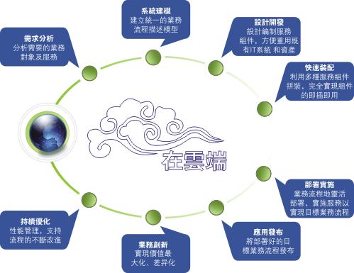模具行业管理系统